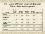 the results of patron driven vs librarian driven selection compared