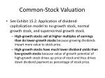 common stock valuation36
