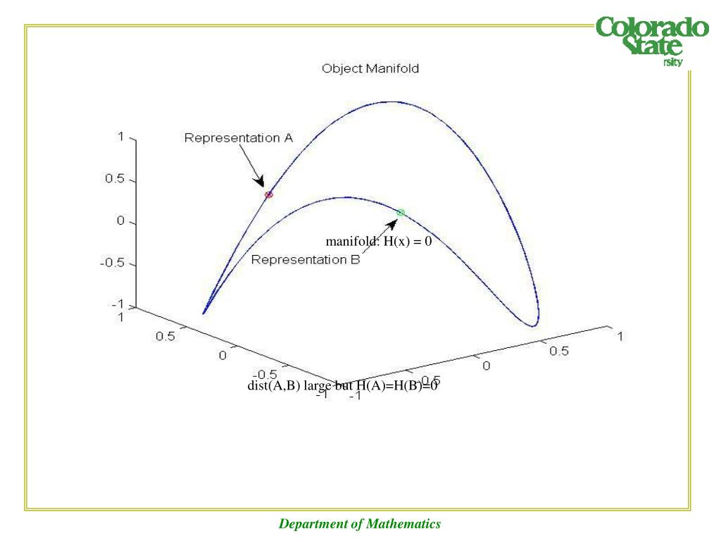 Classification on Manifolds