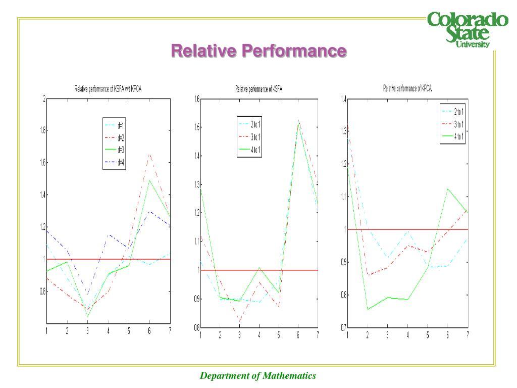 Relative Performance