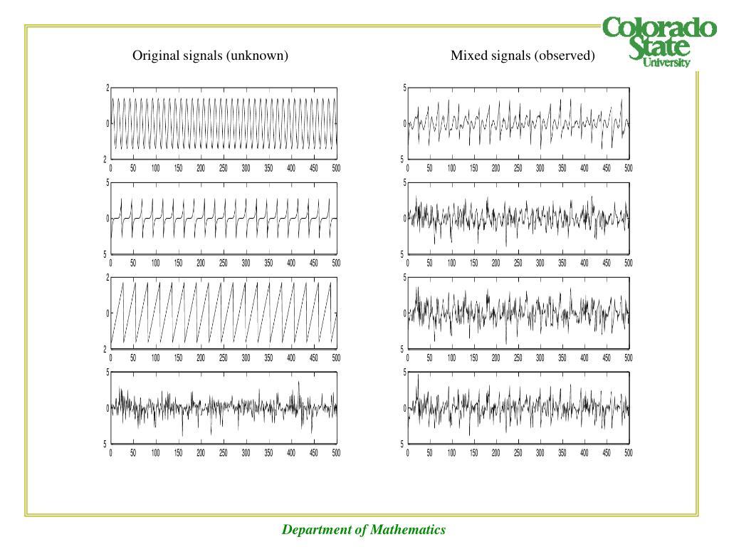 Original signals (unknown)