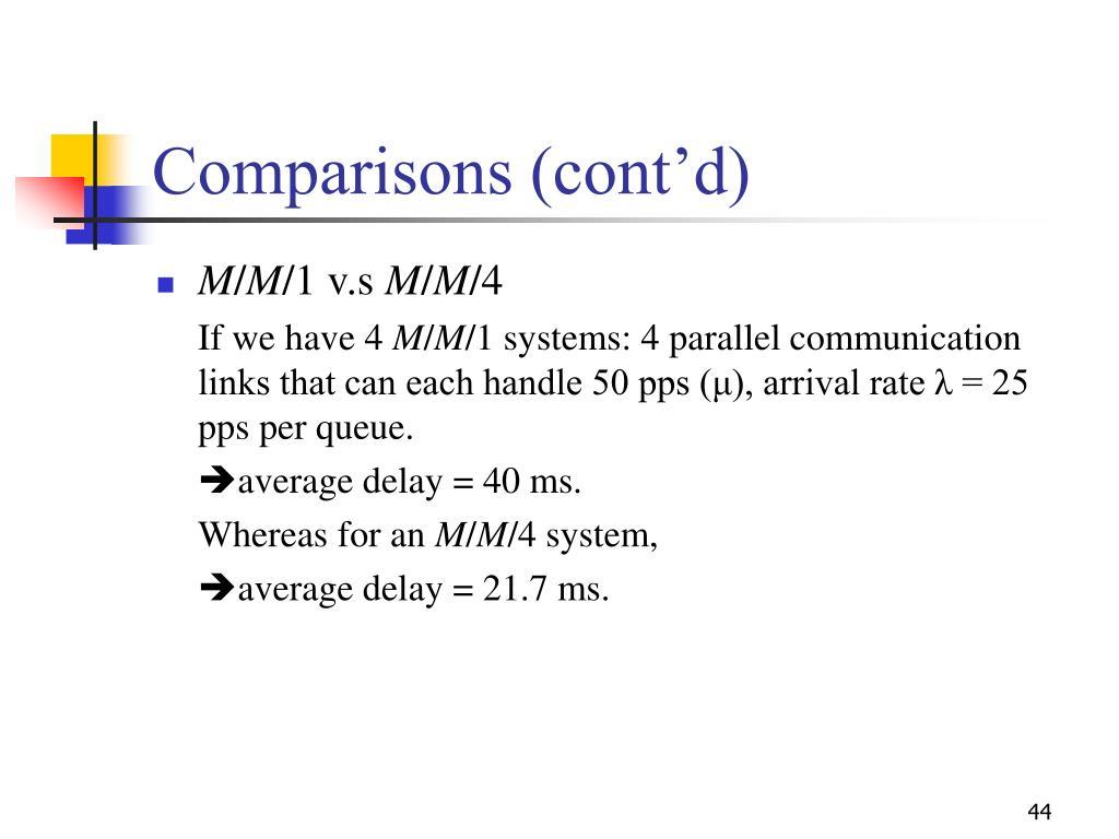 Comparisons (cont'd)