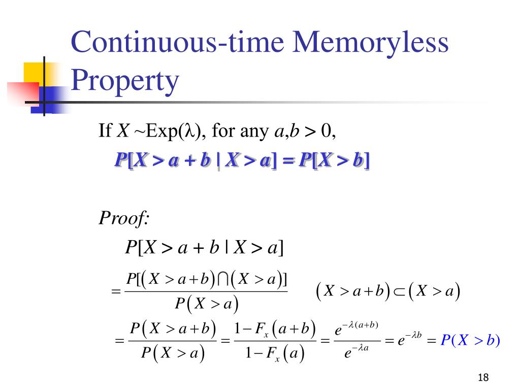 Continuous-time Memoryless Property