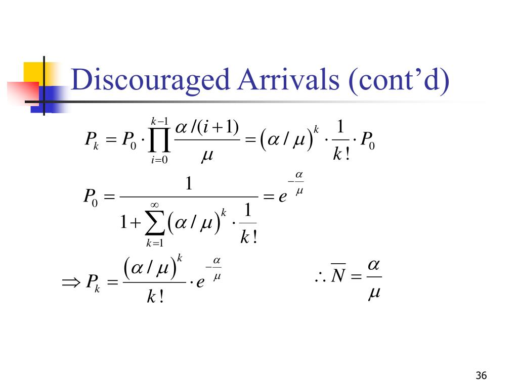 Discouraged Arrivals (cont'd)
