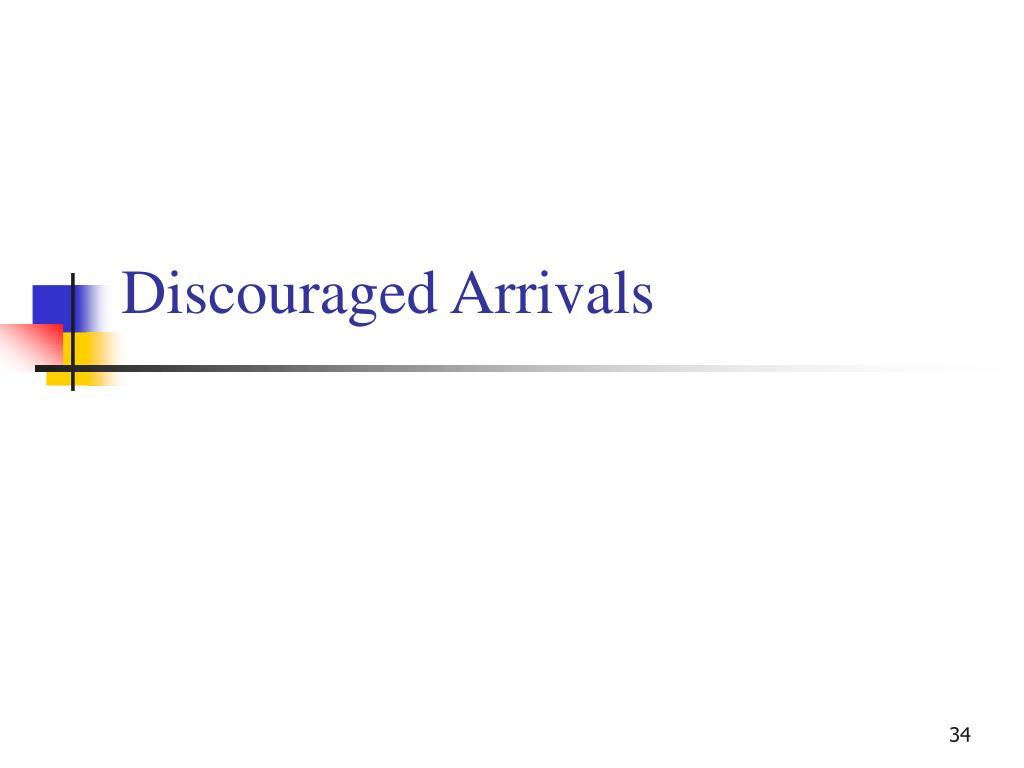 Discouraged Arrivals