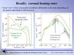 results coronal heating rates