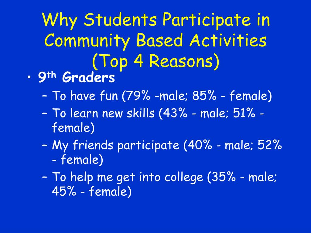 Why Students Participate in Community Based Activities  (Top 4 Reasons)