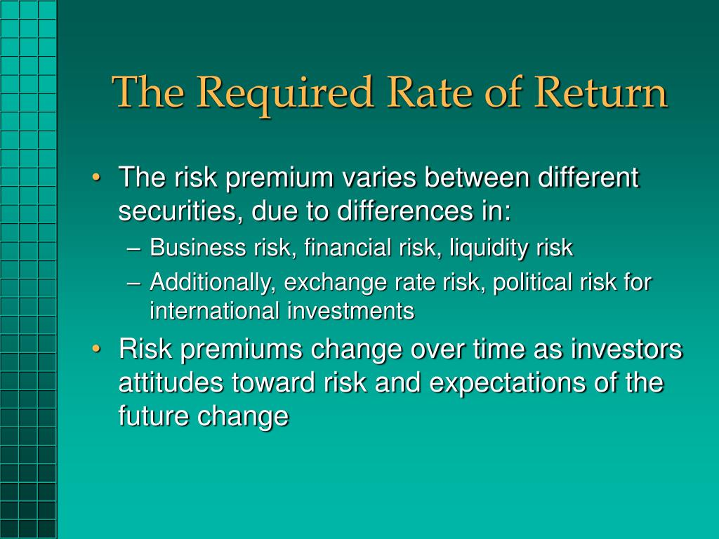 The Required Rate of Return