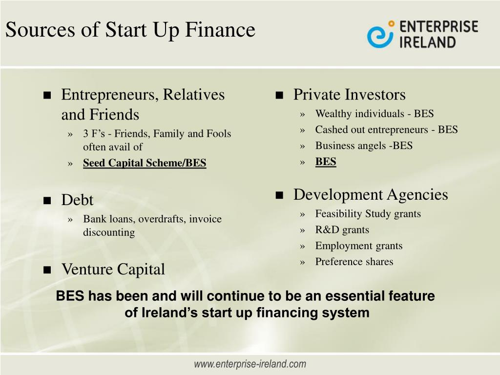 Sources of Start Up Finance