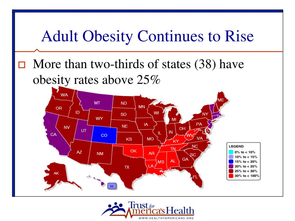 Adult Obesity Continues to Rise