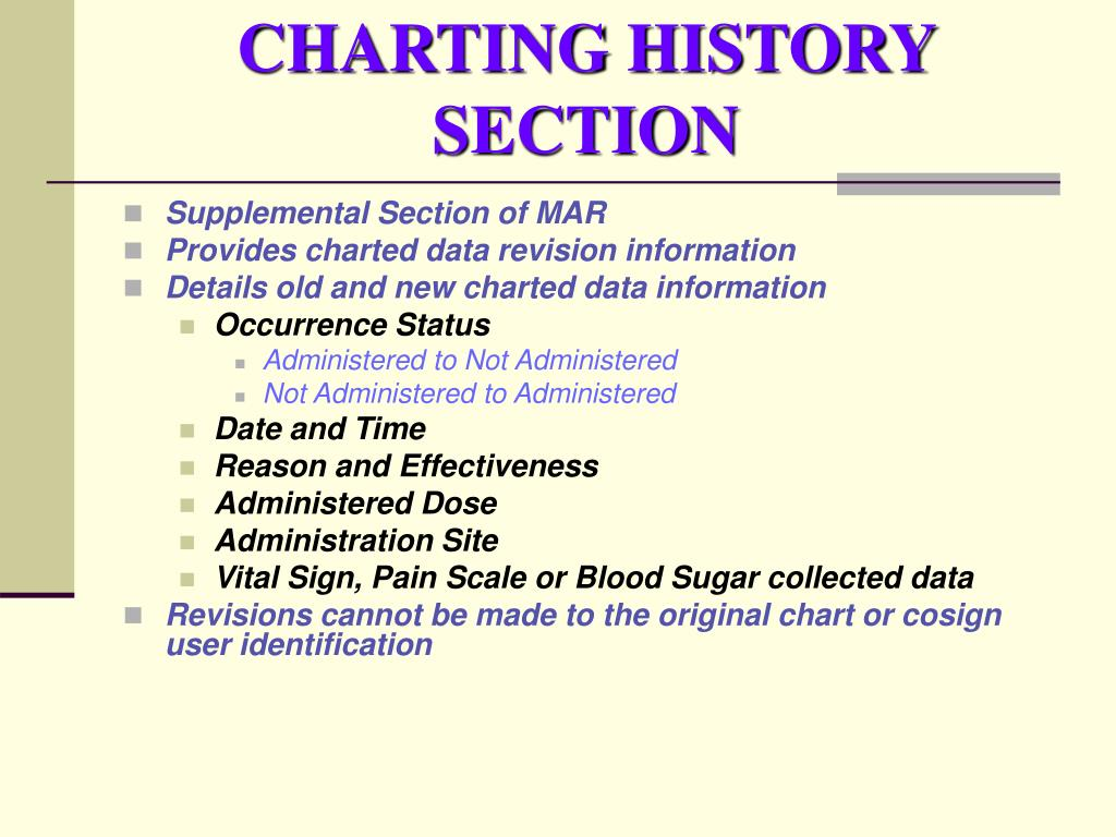 CHARTING HISTORY SECTION
