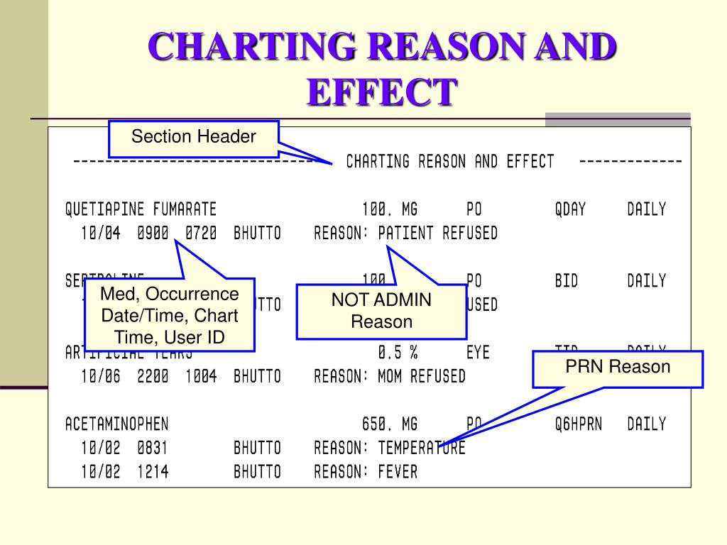 CHARTING REASON AND EFFECT