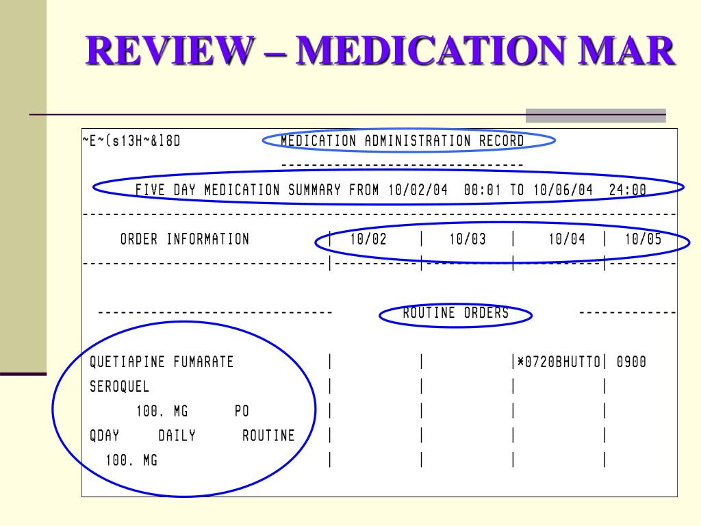 REVIEW – MEDICATION MAR