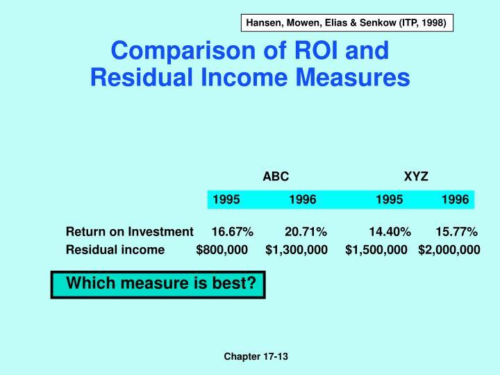 roi and residual income