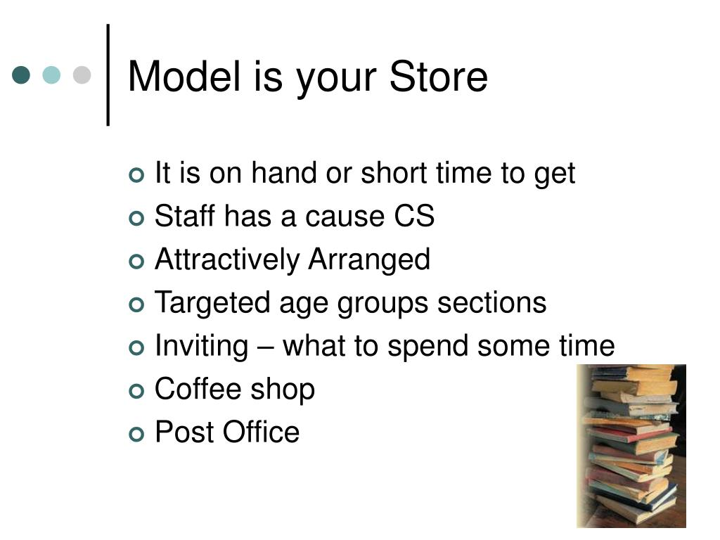 Model is your Store