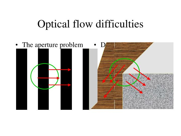 Optical flow difficulties