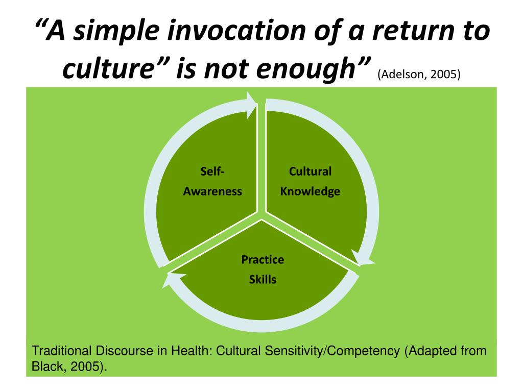 """""""A simple invocation of a return to culture"""" is not enough"""""""