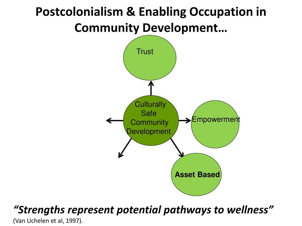 Postcolonialism & Enabling Occupation in  Community Development…