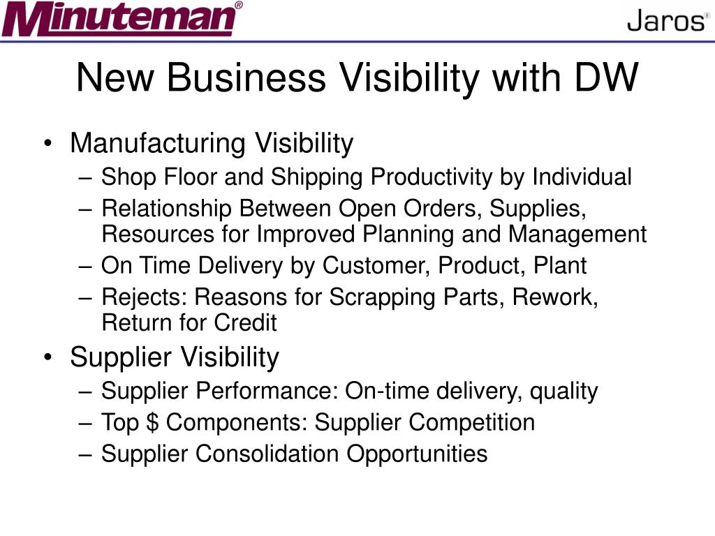 New Business Visibility with DW