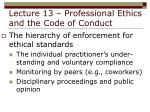 lecture 13 professional ethics and the code of conduct4