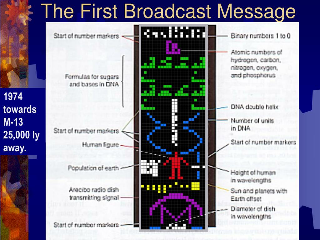 The First Broadcast Message