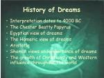 history of dreams