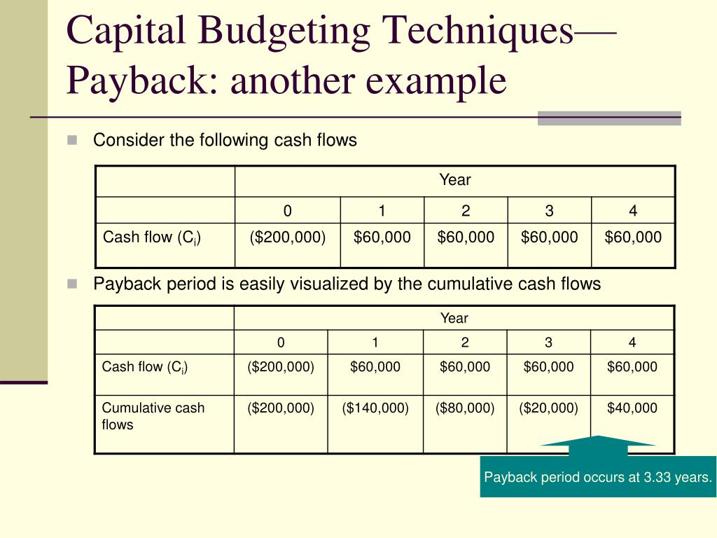 Capital Budgeting Techniques—Payback: another example