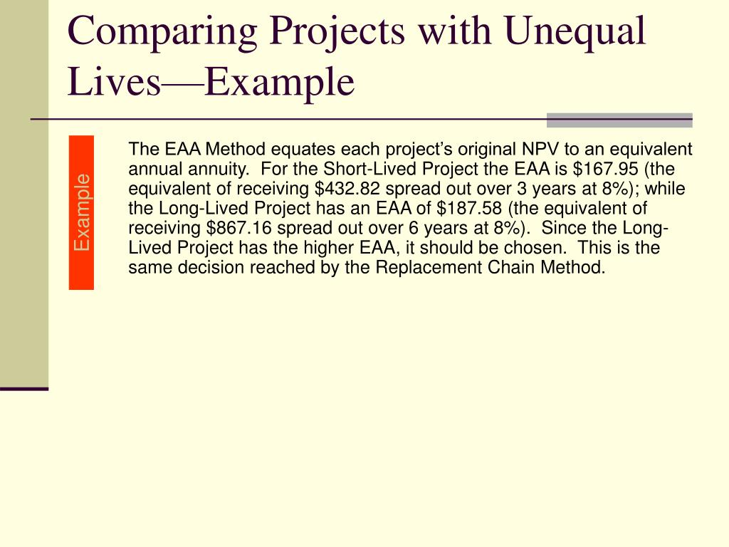 The EAA Method equates each project's original NPV to an equivalent annual annuity.  For the Short-Lived Project the EAA is $167.95 (the equivalent of receiving $432.82 spread out over 3 years at 8%); while the Long-Lived Project has an EAA of $187.58 (the equivalent of receiving $867.16 spread out over 6 years at 8%).  Since the Long-Lived Project has the higher EAA, it should be chosen.  This is the same decision reached by the Replacement Chain Method.