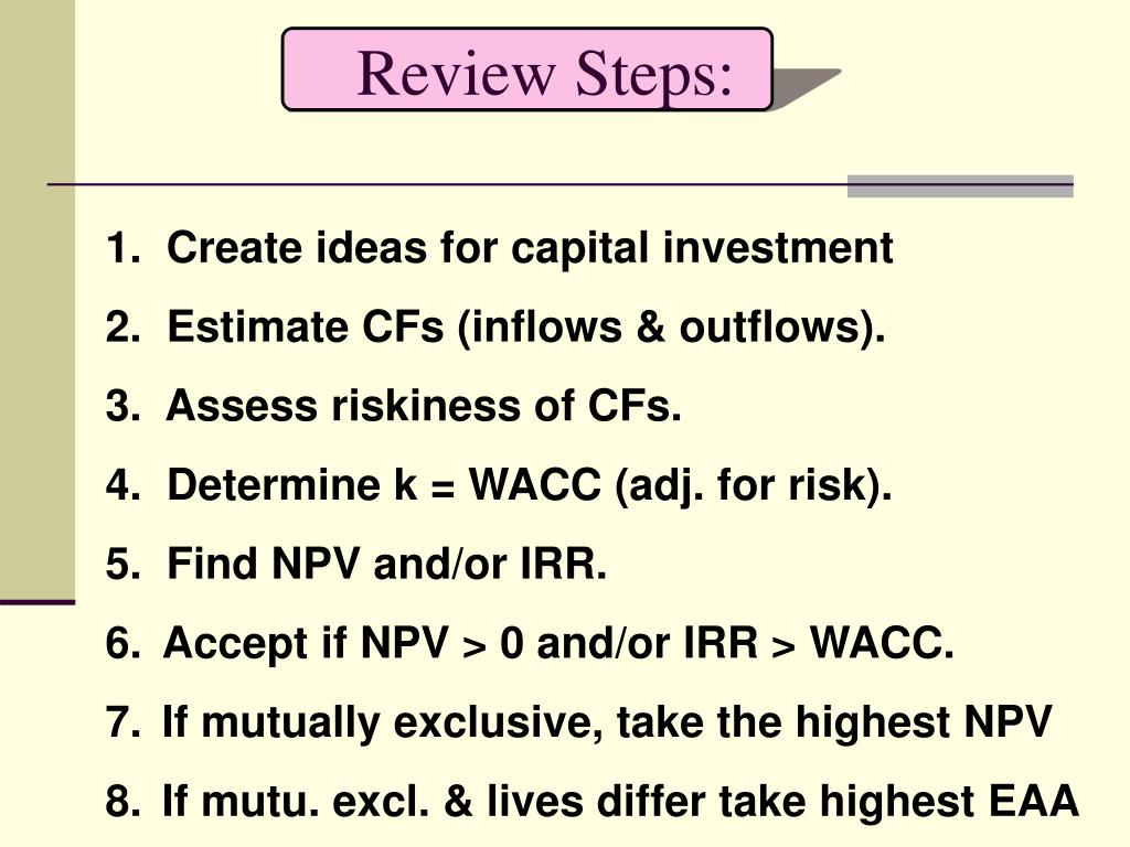 Review Steps: