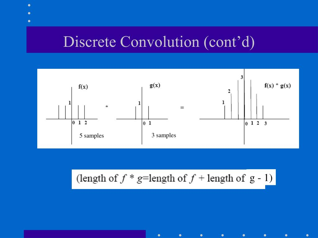 Discrete Convolution (cont'd)