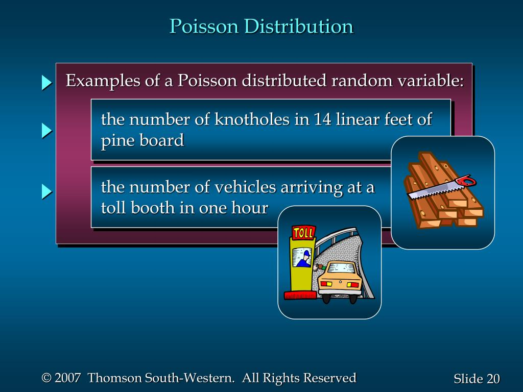 Poisson Distribution