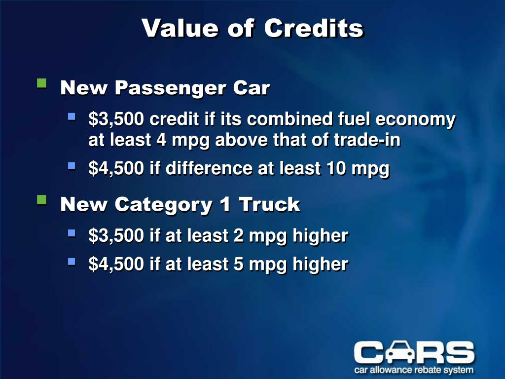 Value of Credits