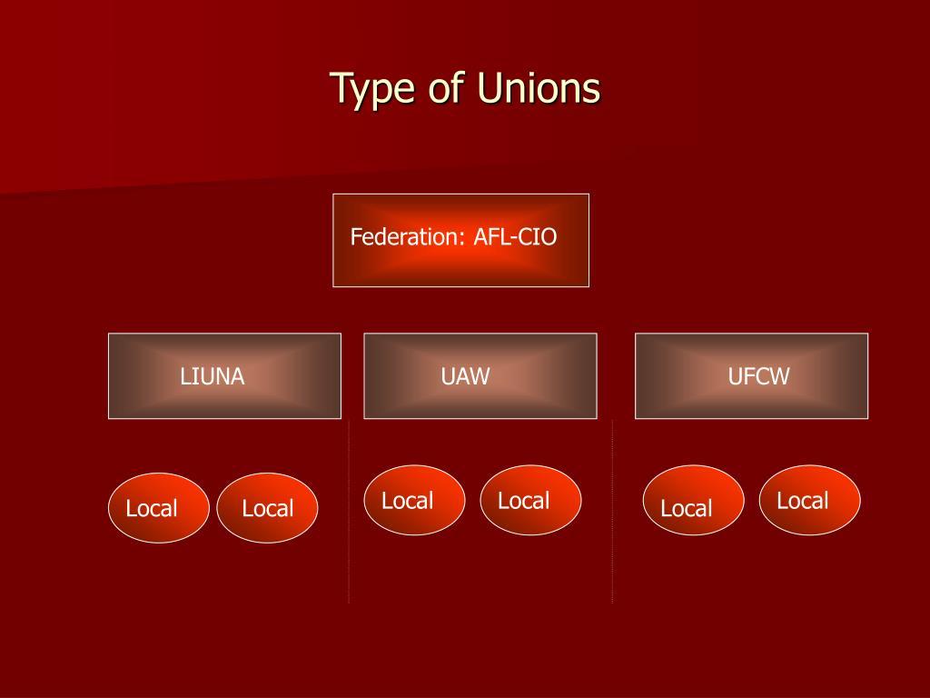 Type of Unions