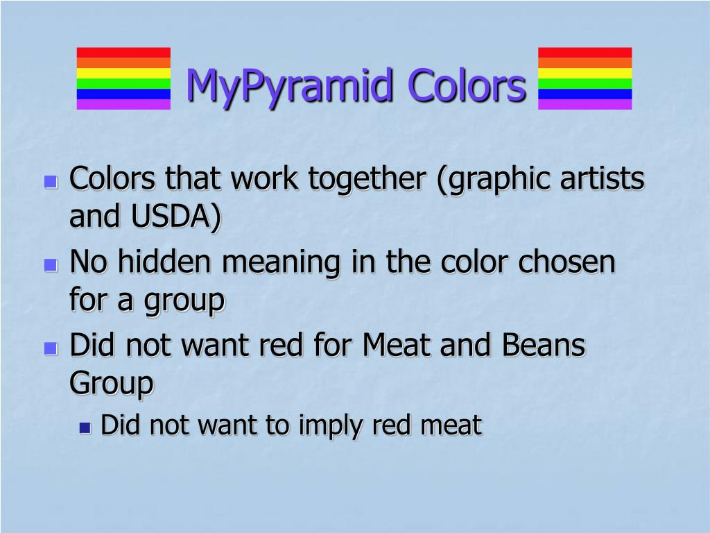 MyPyramid Colors