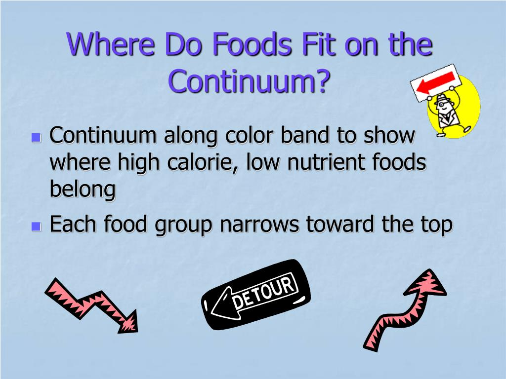 Where Do Foods Fit on the Continuum?