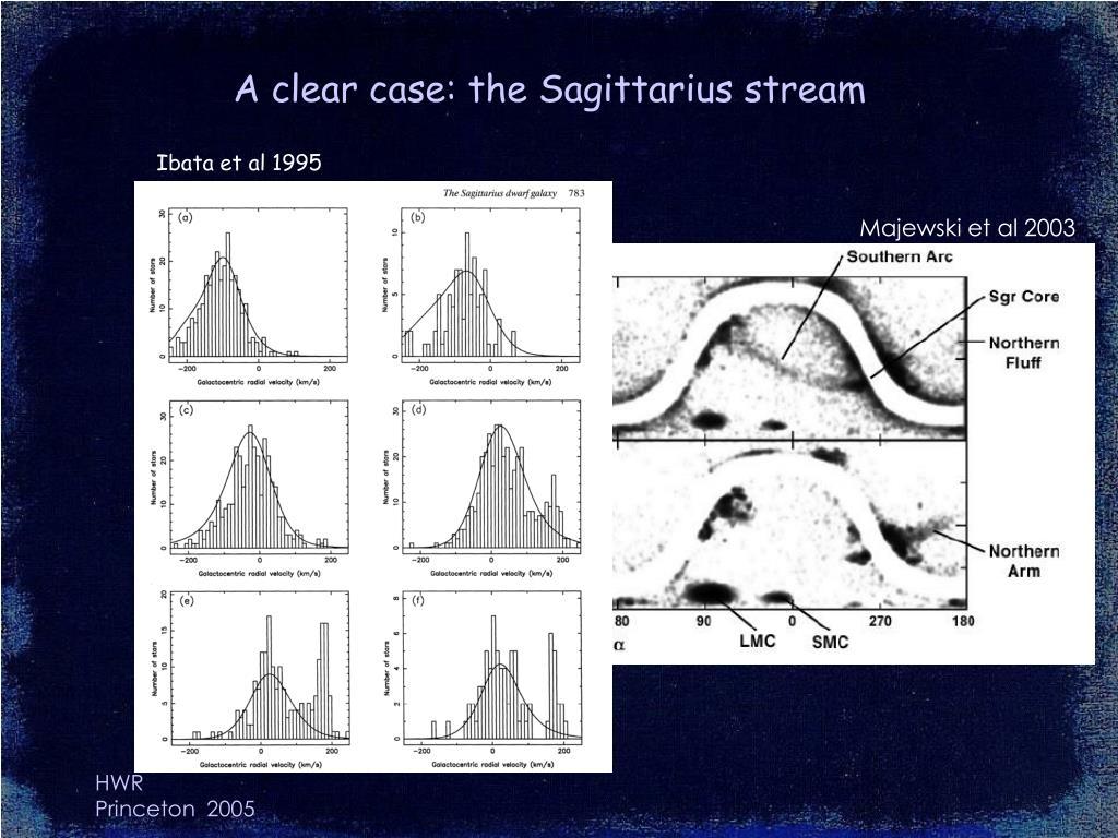 Ibata et al 1995