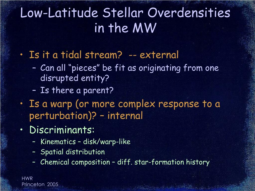 Low-Latitude Stellar Overdensities in the MW