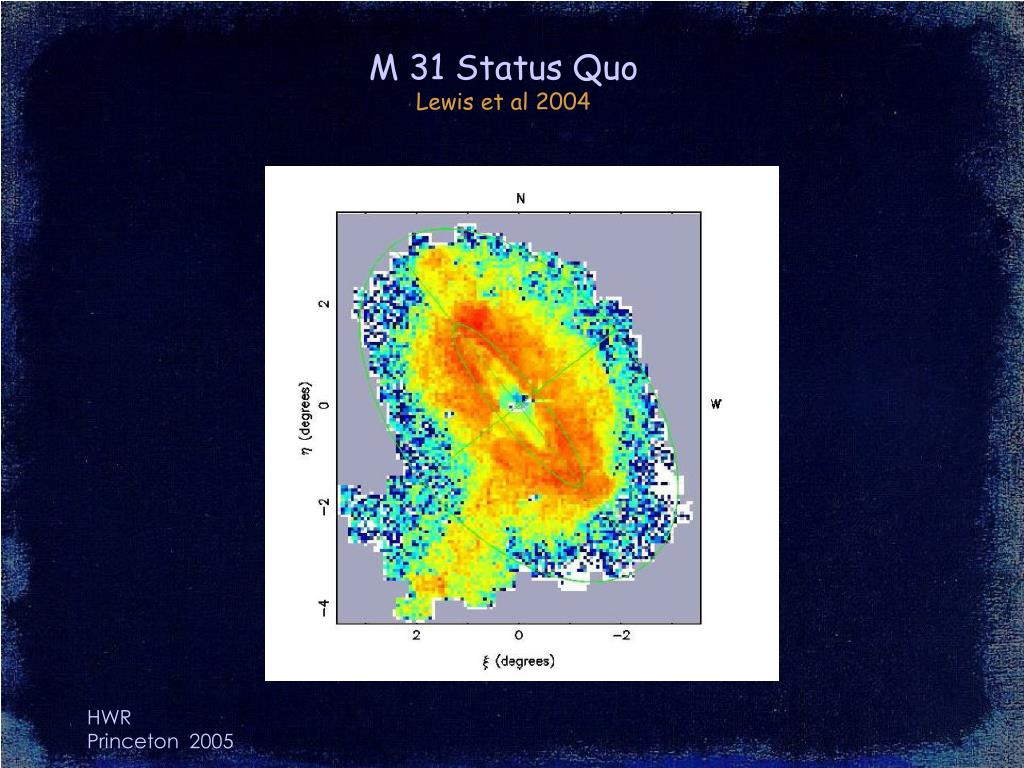 M 31 Status Quo