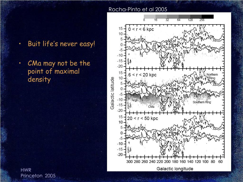 Rocha-Pinto et al 2005