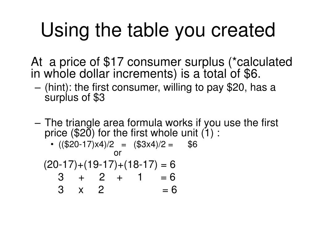 Using the table you created