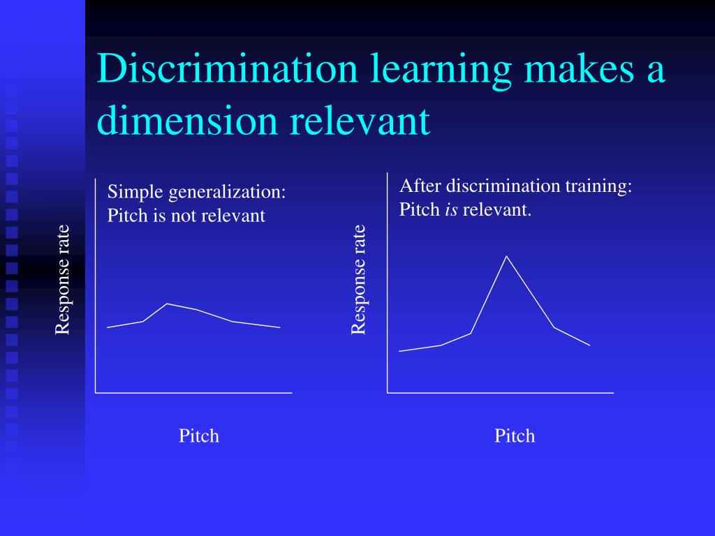 Discrimination learning makes a dimension relevant