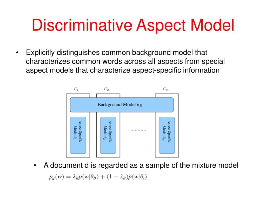Discriminative Aspect Model