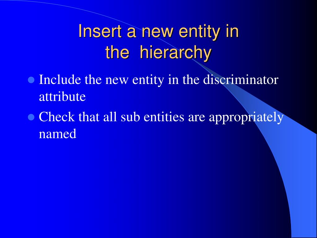 Insert a new entity in the hierarchy