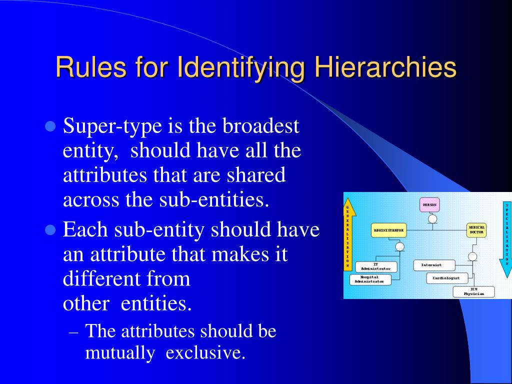 Rules for Identifying Hierarchies