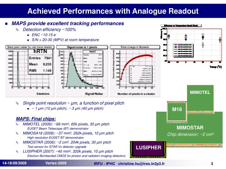 Achieved performances with analogue readout