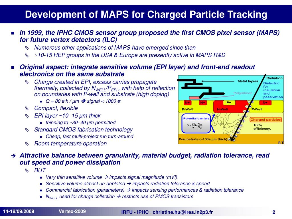 Development of MAPS for Charged Particle Tracking
