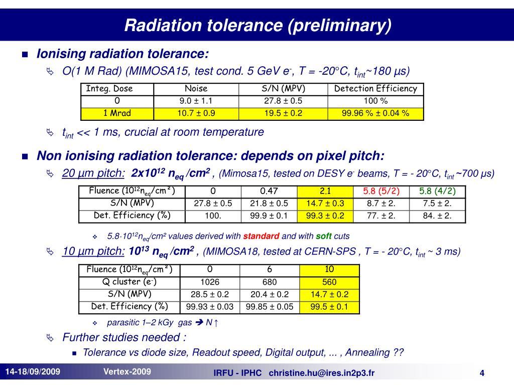Radiation tolerance (preliminary)