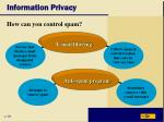 information privacy42