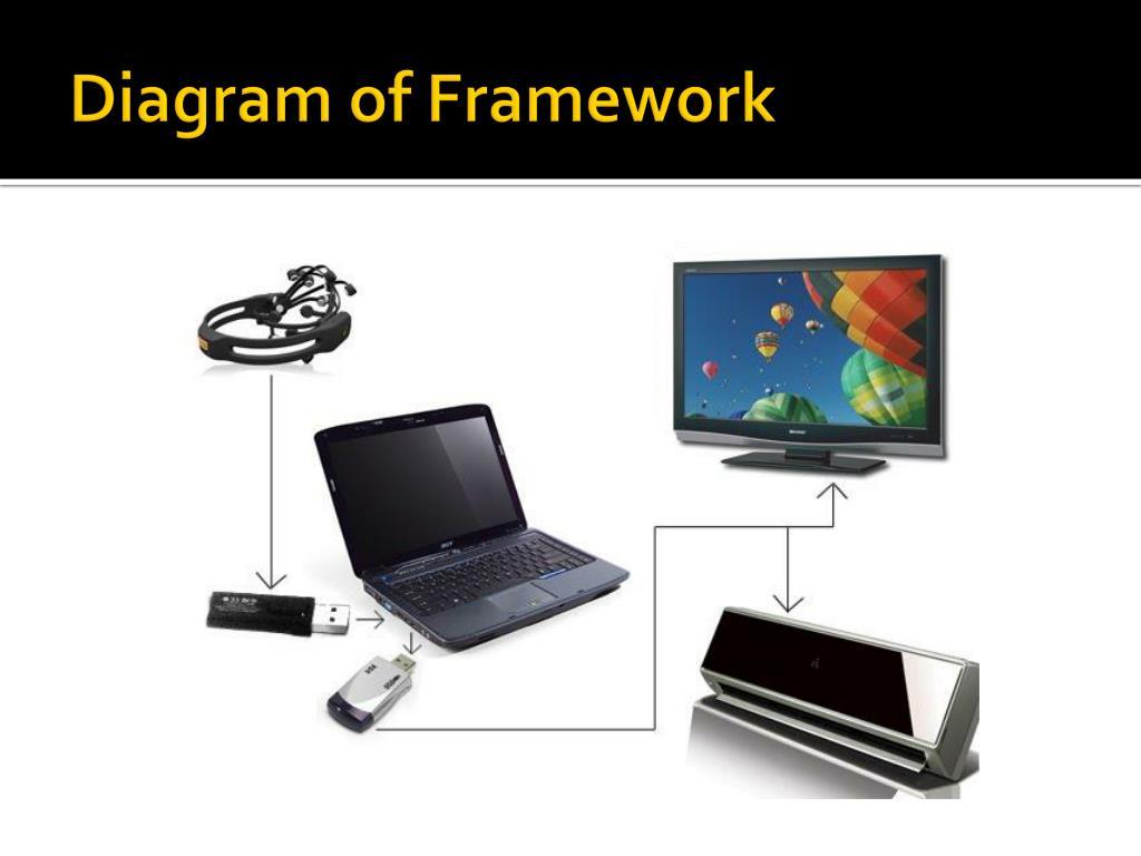 Diagram of Framework