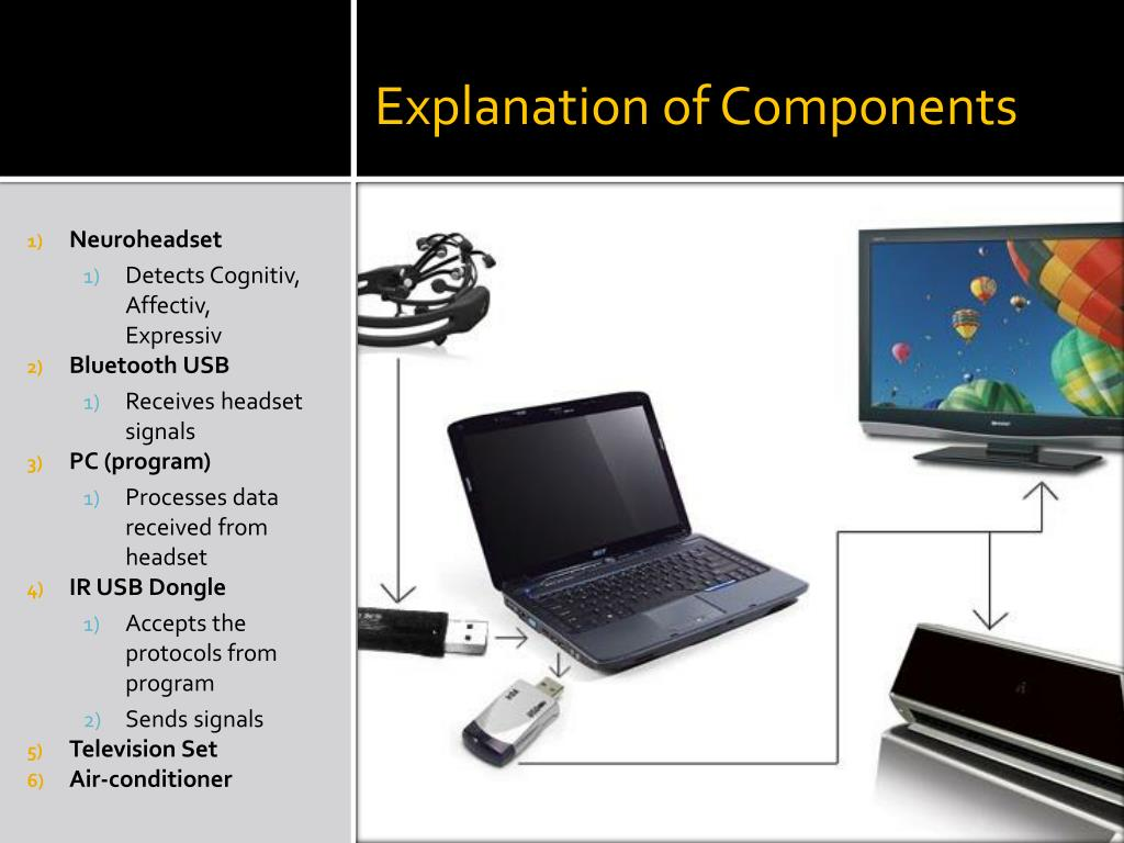 Explanation of Components